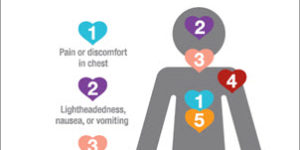 Common Heart Attack Warning Signs